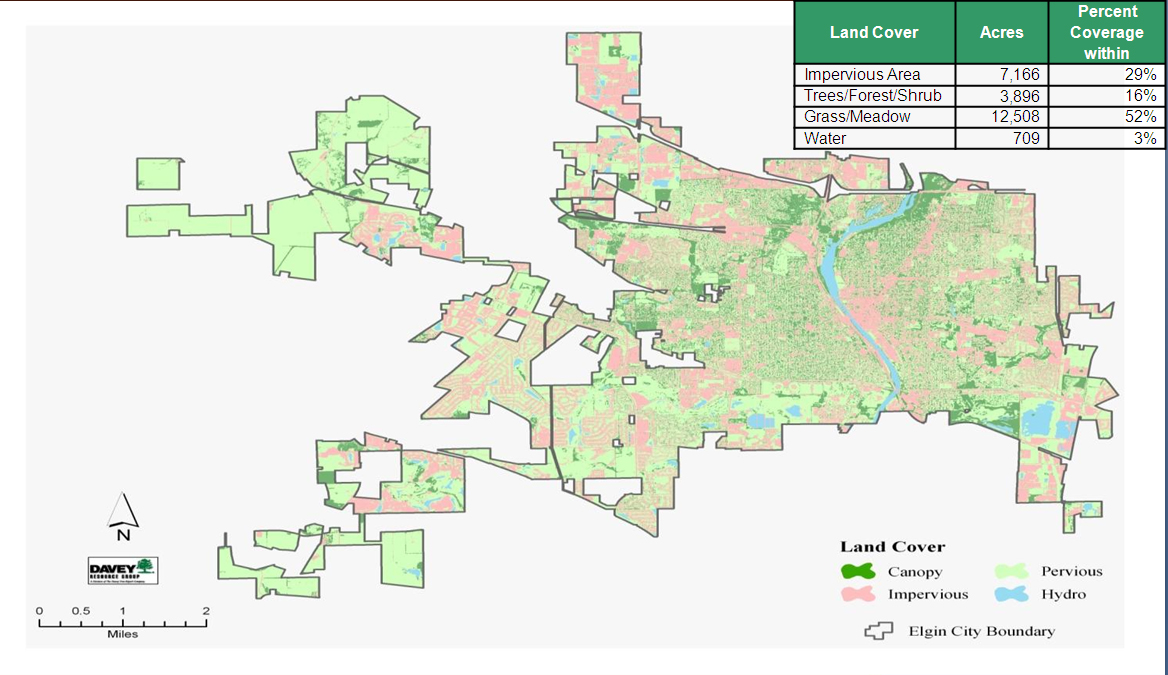 Land cover, incorporated Elgin