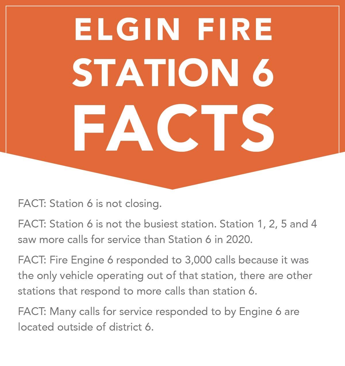 Station 6 Facts